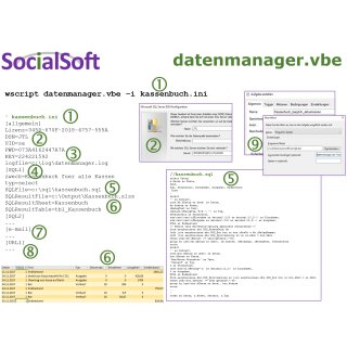 SQL-Datenmanager